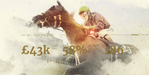 Horse Racing Pro Review - Results