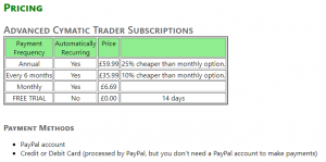 Cymatic Trader Review - Pricing